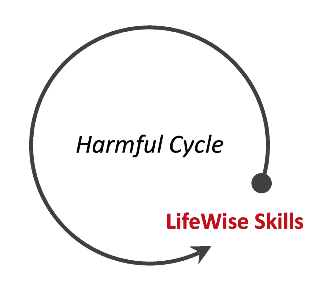 break the negative cycle and make positive change